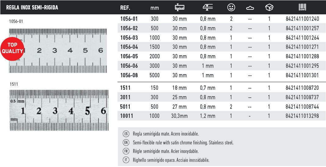 Tabla Reglas Inox semi rigidas