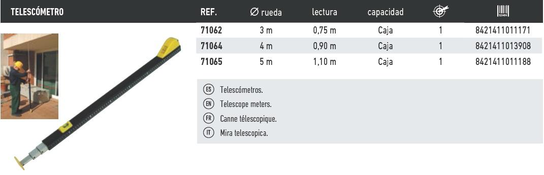 Tabla telescometro