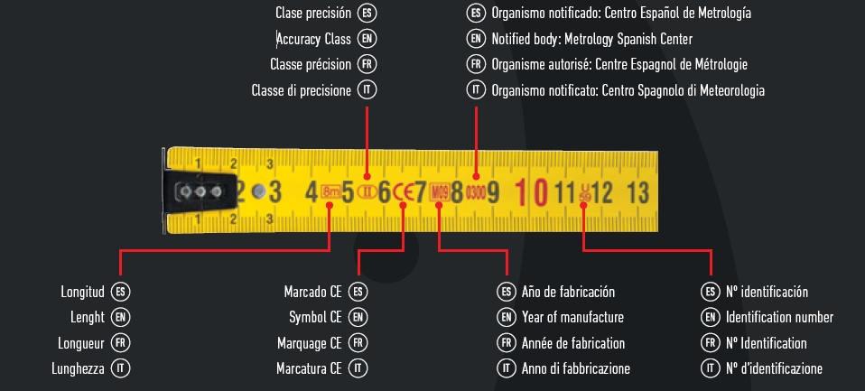 clase precision