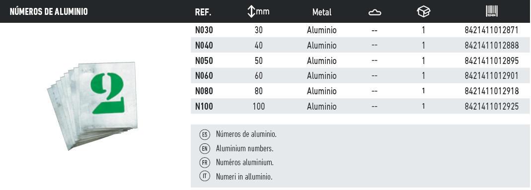 numeros aluminio