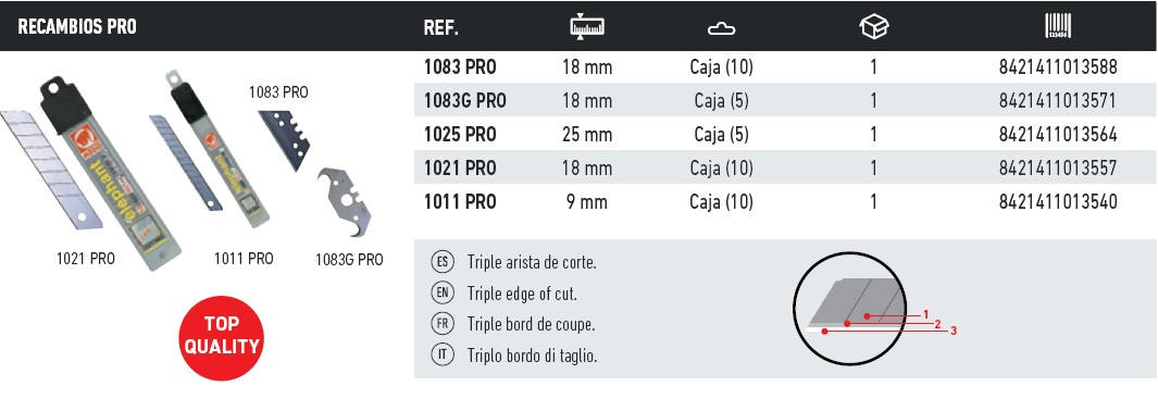 recambios cutter pro