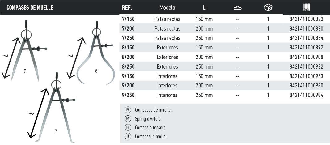 tabla compases de muelle
